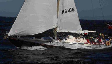 Black Diamond Windseeker sail training